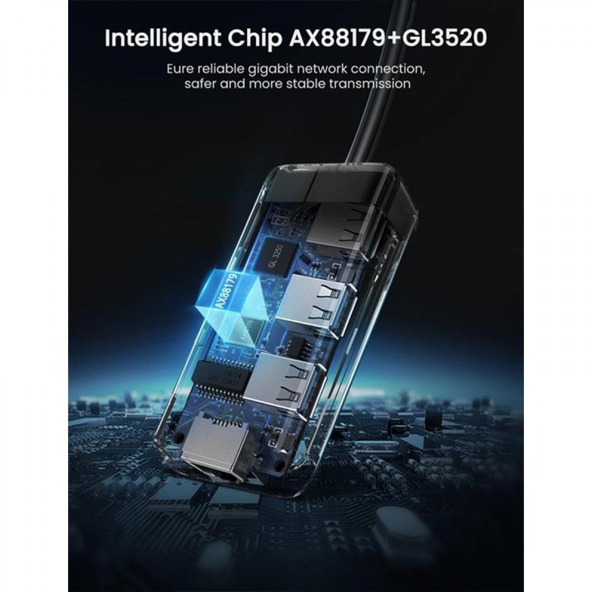 هاب 4 پورت USB یوگرین UGREEN مدل 20265