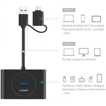 هاب 4 پورت USB یوگرین UGREEN مدل 40850